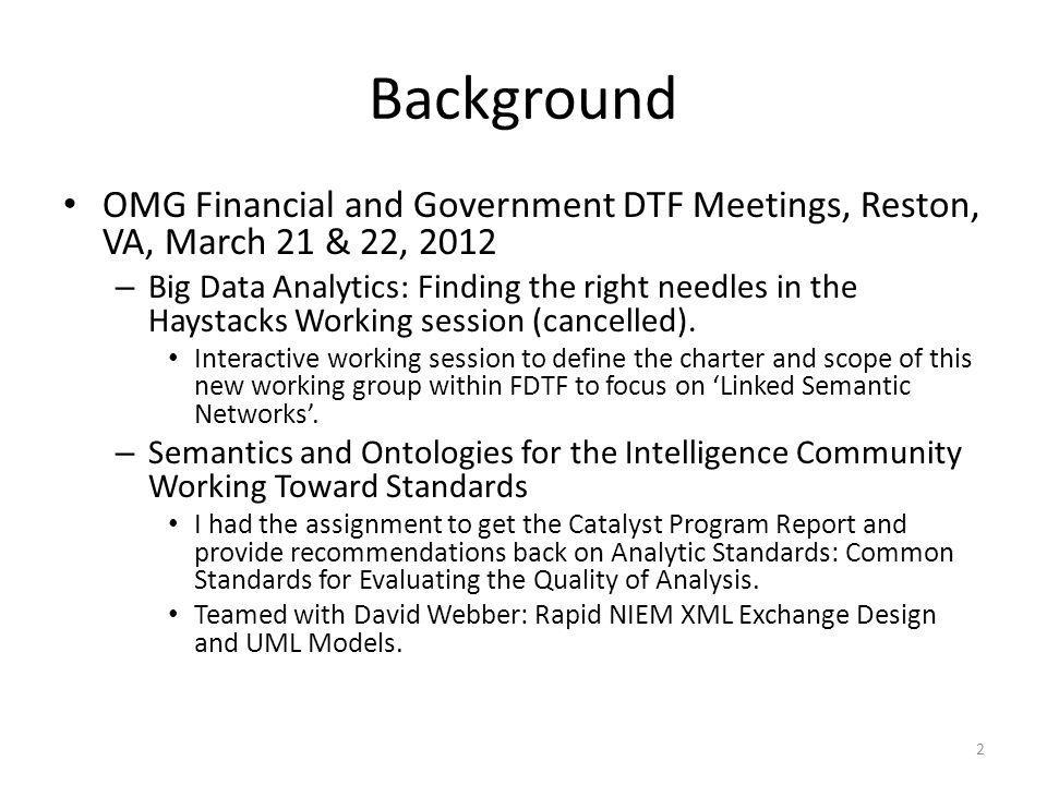 Background OMG Financial and Government DTF Meetings, Reston, VA, March 21 & 22, 2012.