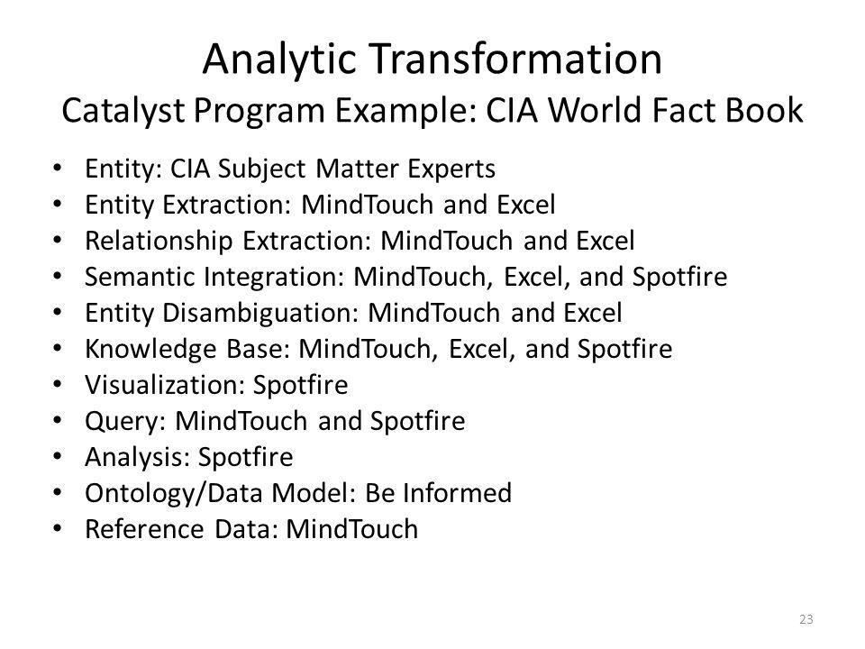 Analytic Transformation Catalyst Program Example: CIA World Fact Book