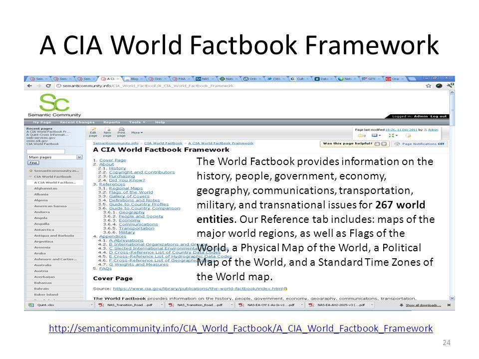 A CIA World Factbook Framework
