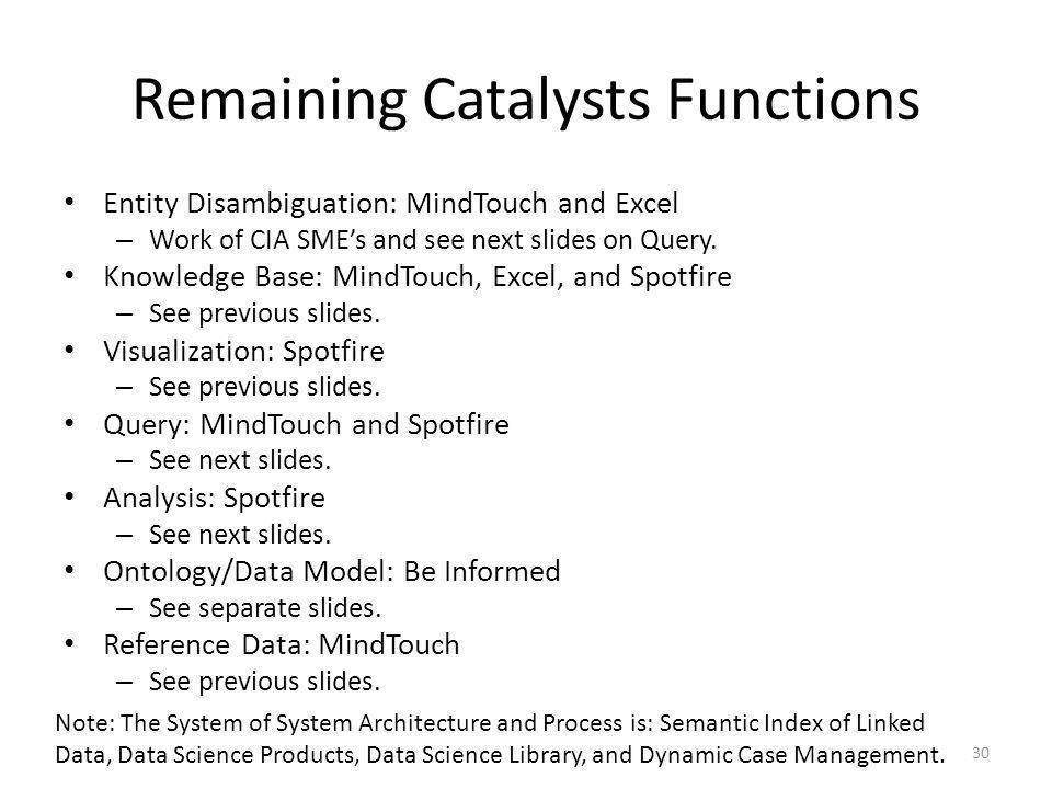 Remaining Catalysts Functions