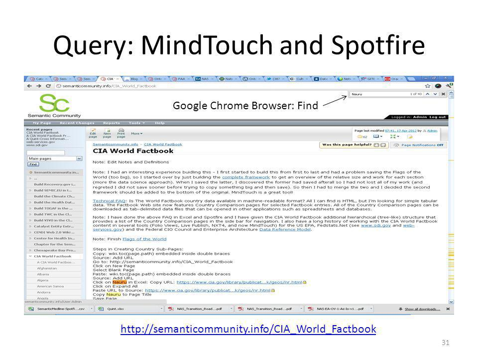 Query: MindTouch and Spotfire