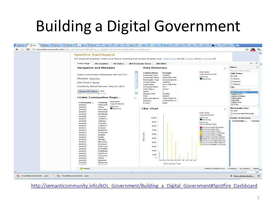 Building a Digital Government