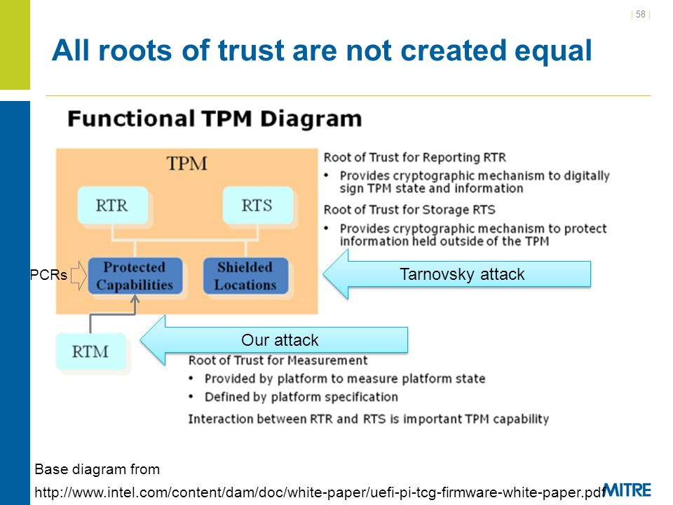 All roots of trust are not created equal