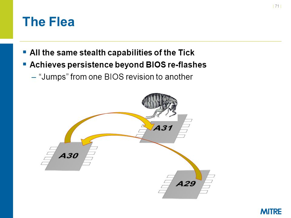 The Flea A31 A30 A29 All the same stealth capabilities of the Tick