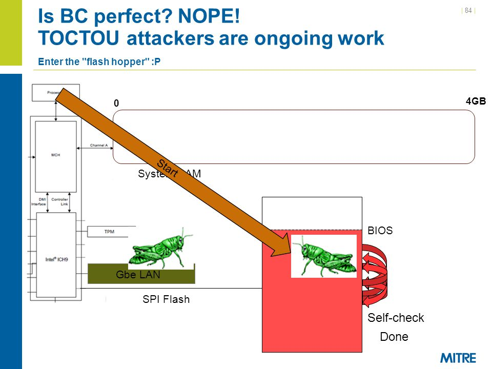 Is BC perfect NOPE! TOCTOU attackers are ongoing work Enter the flash hopper :P