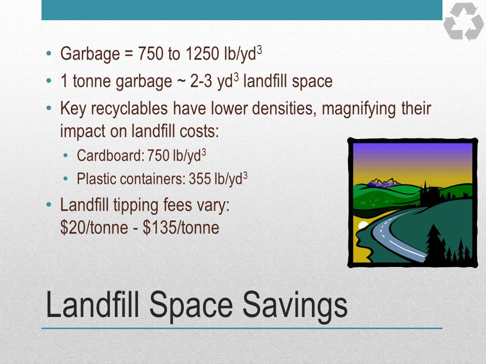 Landfill Space Savings