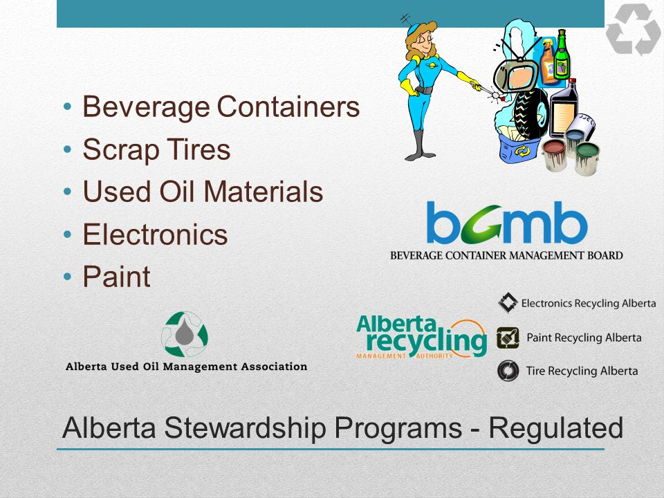 Alberta Stewardship Programs - Regulated