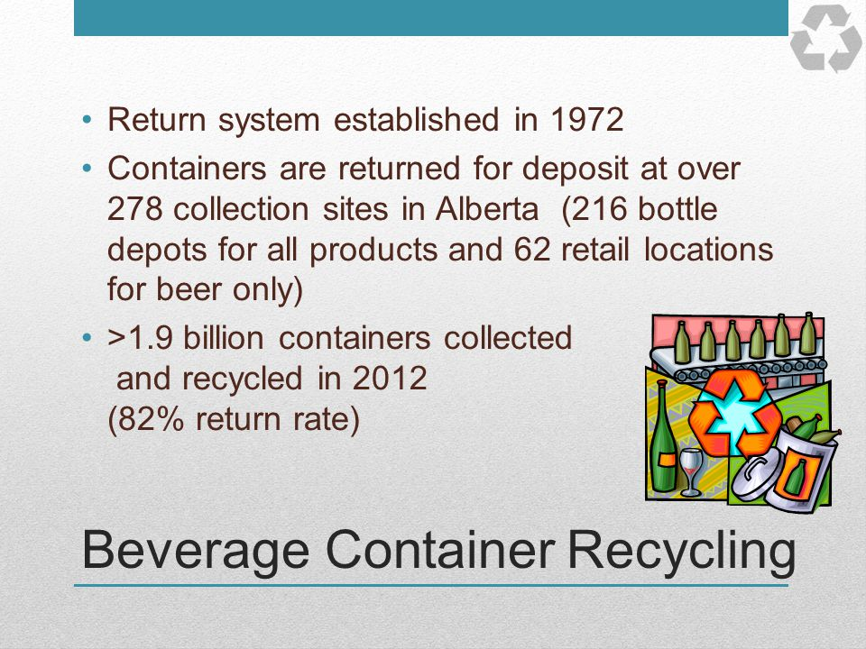 Beverage Container Recycling