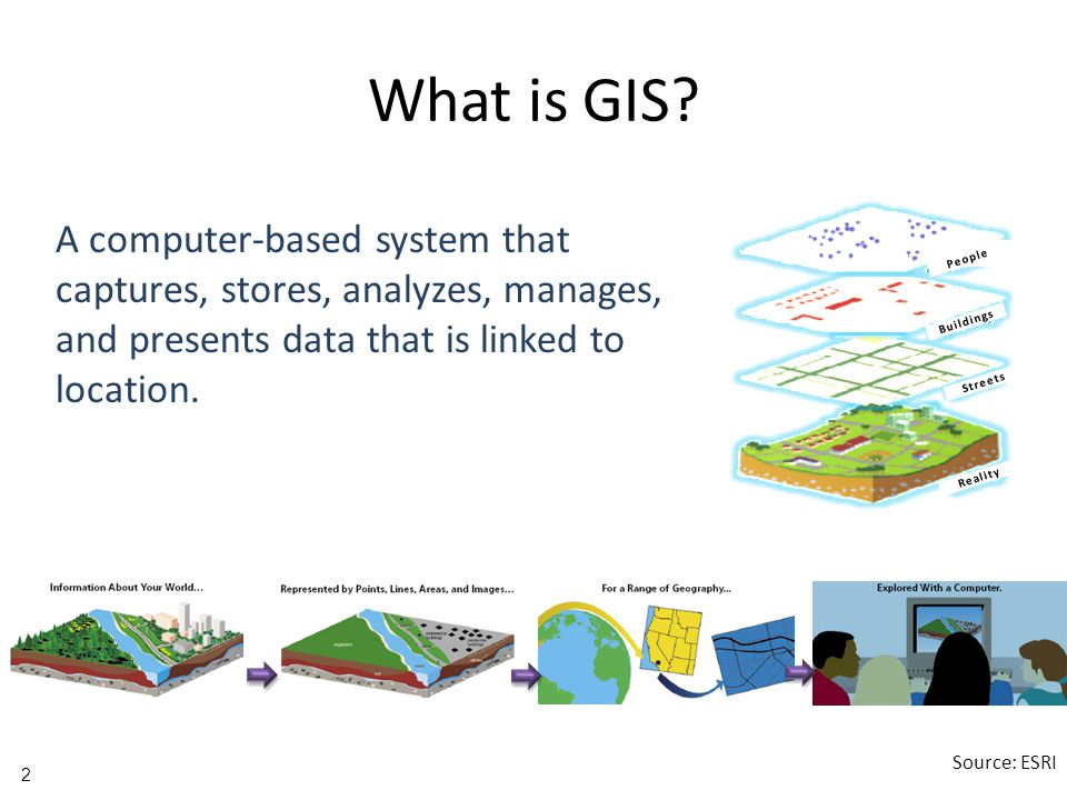 What is GIS A computer-based system that captures, stores, analyzes, manages, and presents data that is linked to location.
