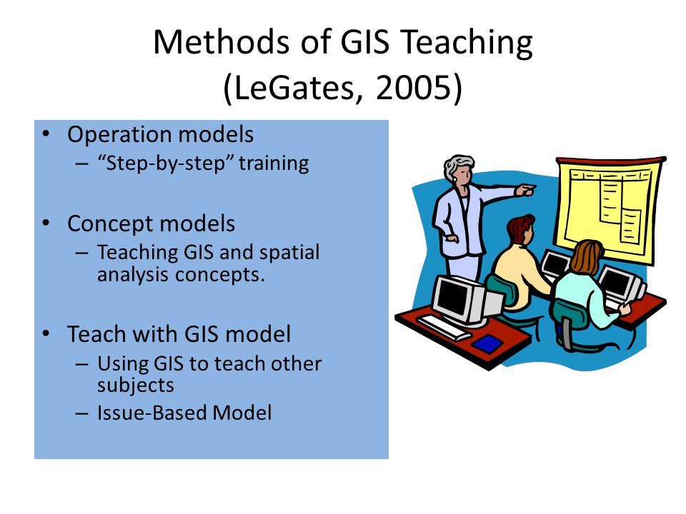 Methods of GIS Teaching (LeGates, 2005)