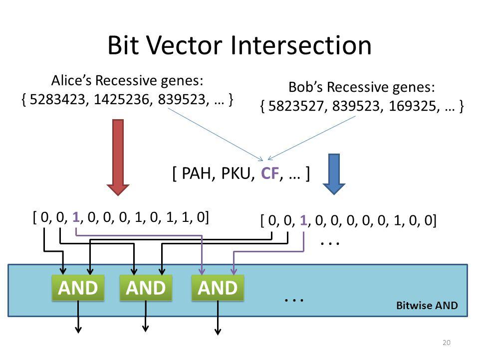 Bit Vector Intersection