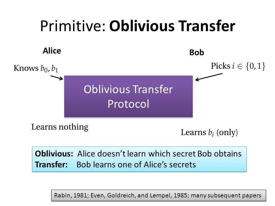 Primitive: Oblivious Transfer