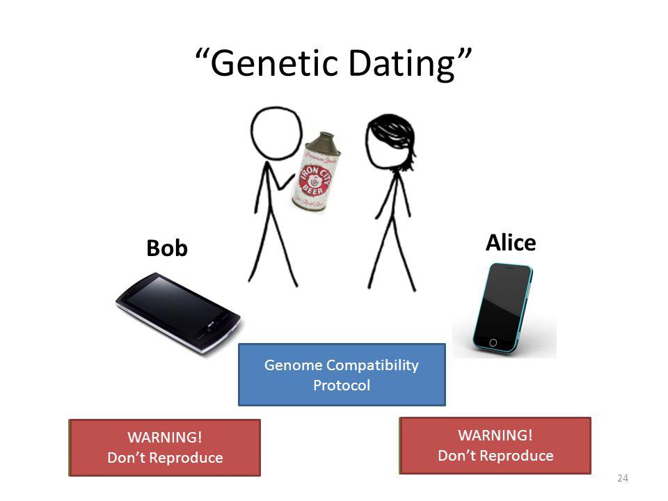 Genetic Dating Alice Bob Genome Compatibility Protocol
