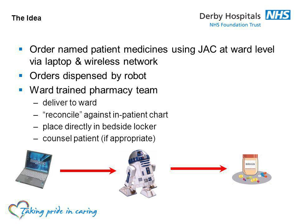 Orders dispensed by robot Ward trained pharmacy team