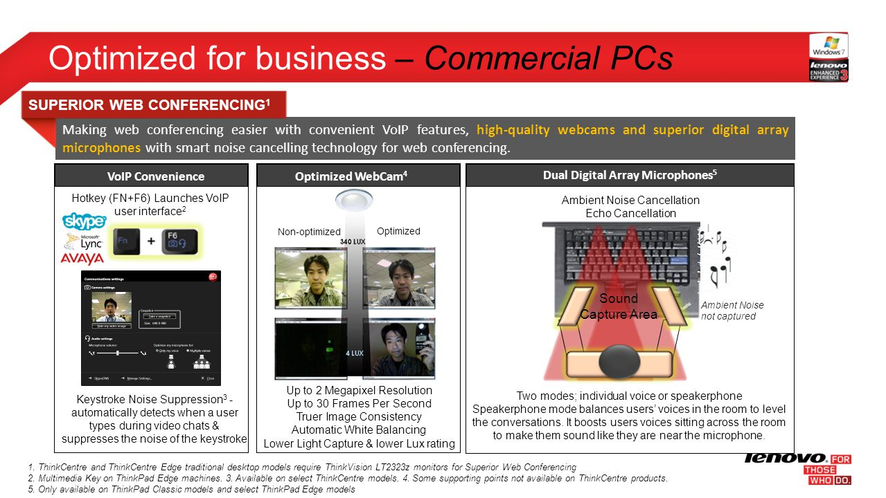 Optimized for business – Commercial PCs