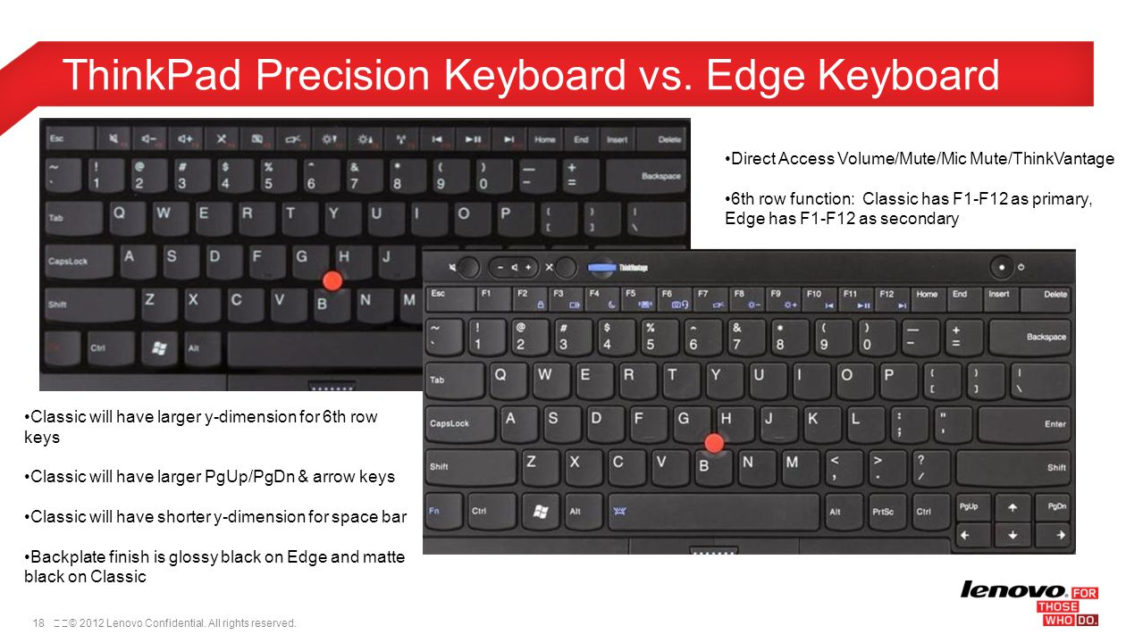 ThinkPad Precision Keyboard vs. Edge Keyboard