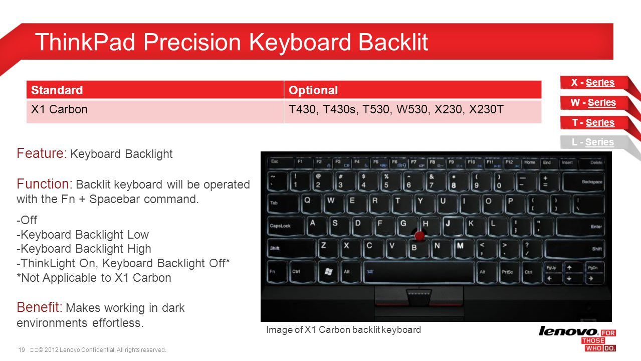 ThinkPad Precision Keyboard Backlit