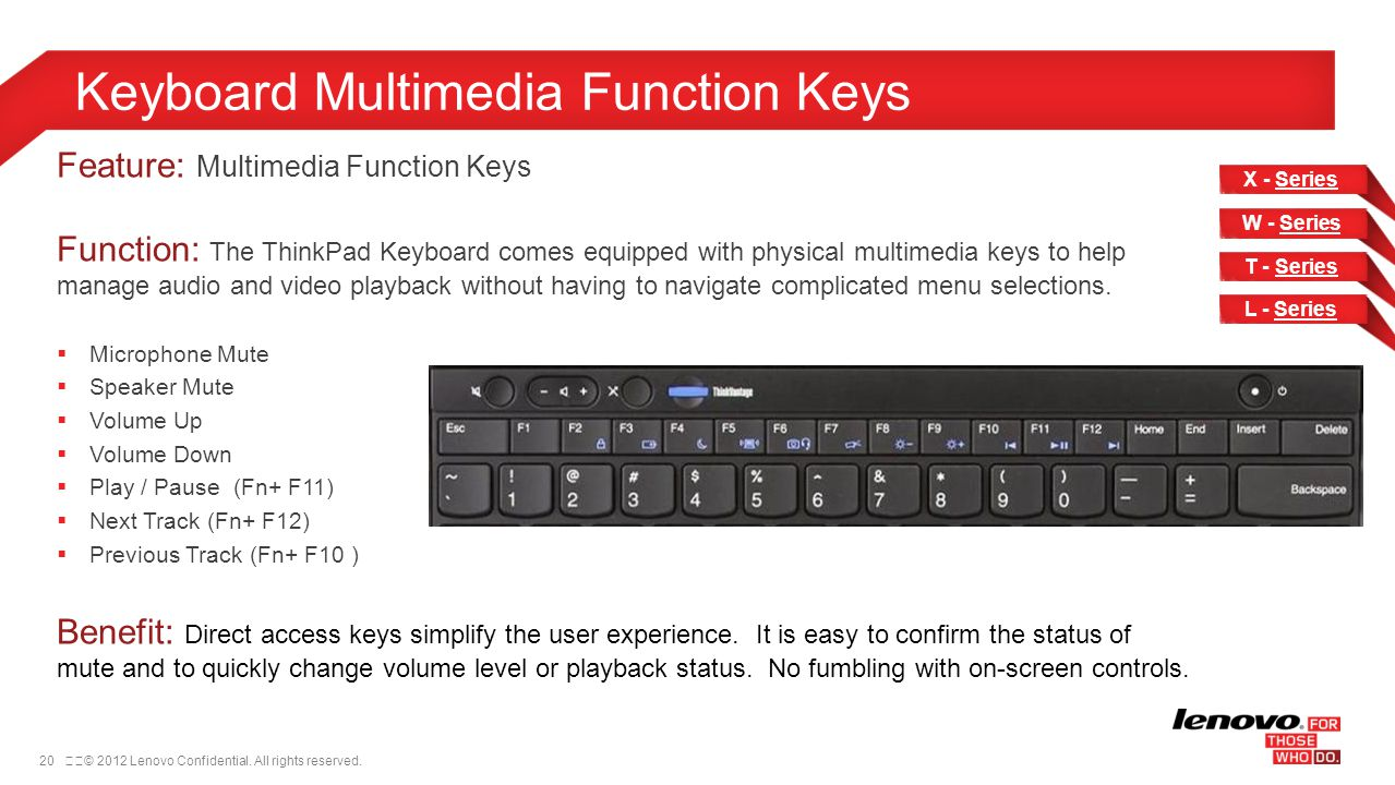 Keyboard Multimedia Function Keys