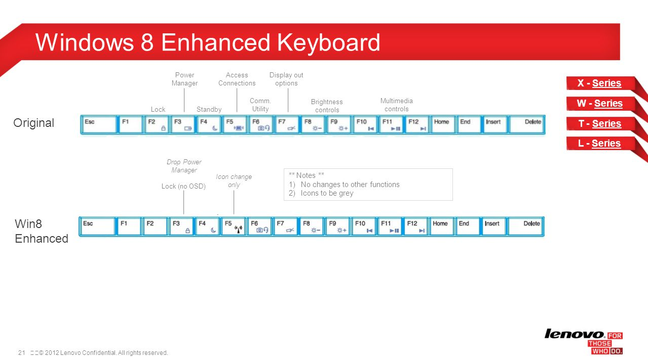 Windows 8 Enhanced Keyboard