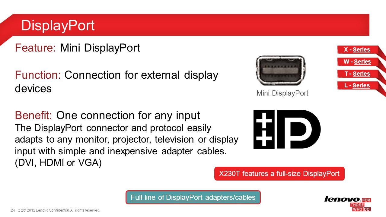DisplayPort Feature: Mini DisplayPort