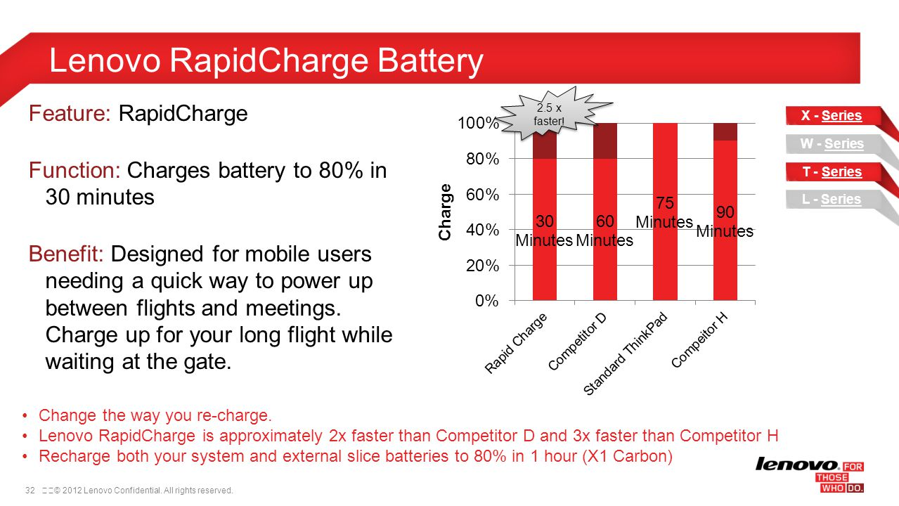 Lenovo RapidCharge Battery