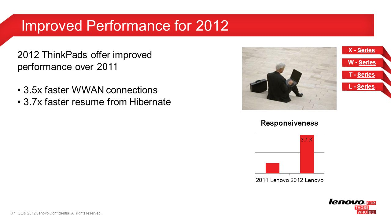 Improved Performance for 2012