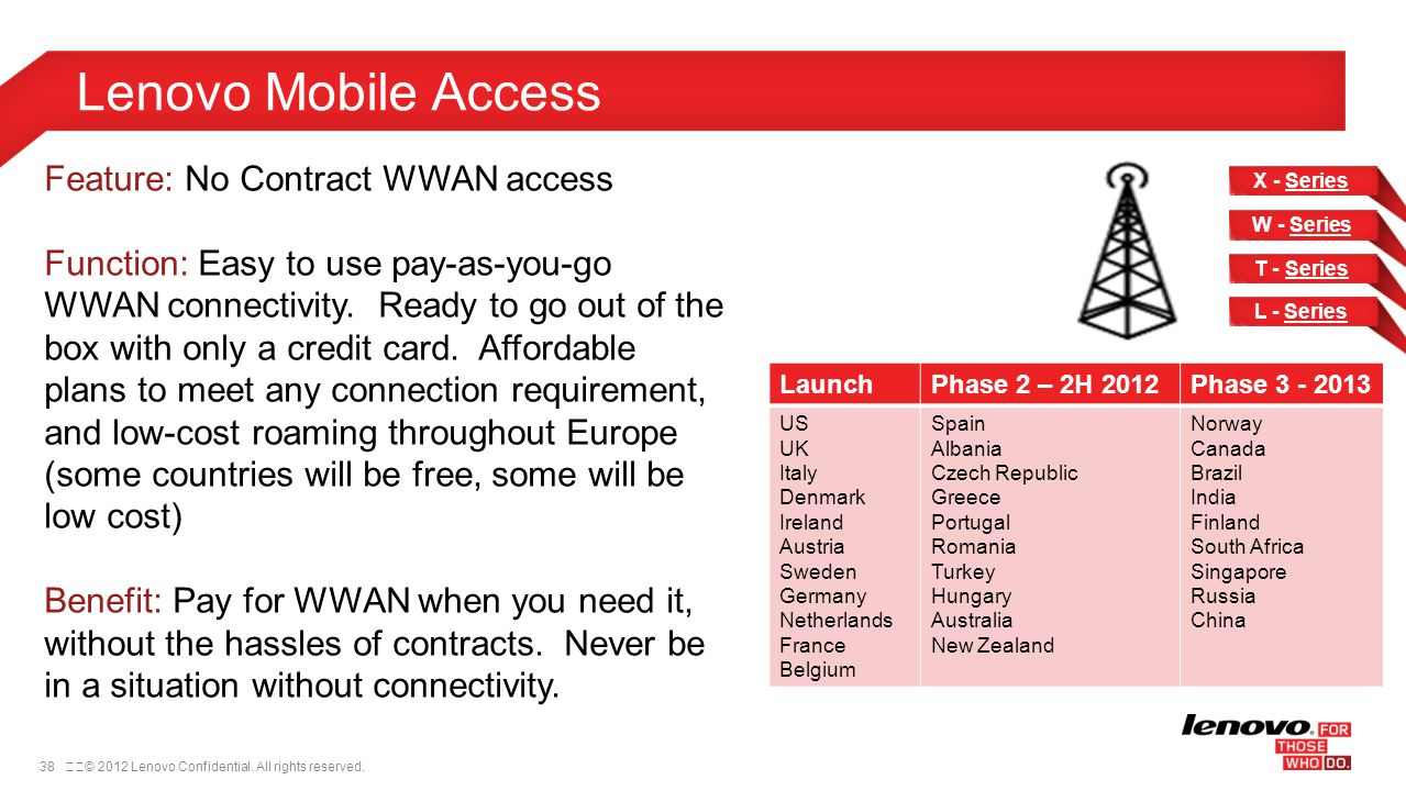 Lenovo Mobile Access Feature: No Contract WWAN access