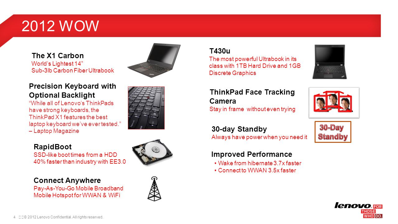 2012 WOW T430u. The most powerful Ultrabook in its class with 1TB Hard Drive and 1GB Discrete Graphics.