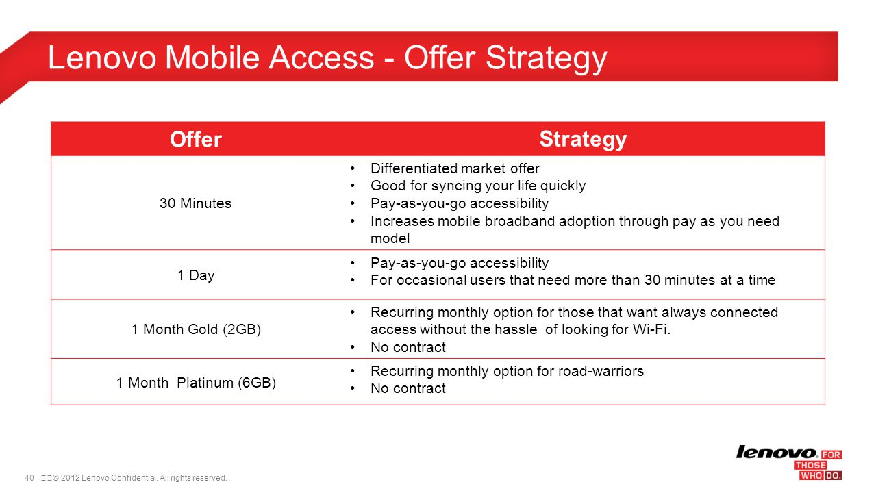 Lenovo Mobile Access - Offer Strategy