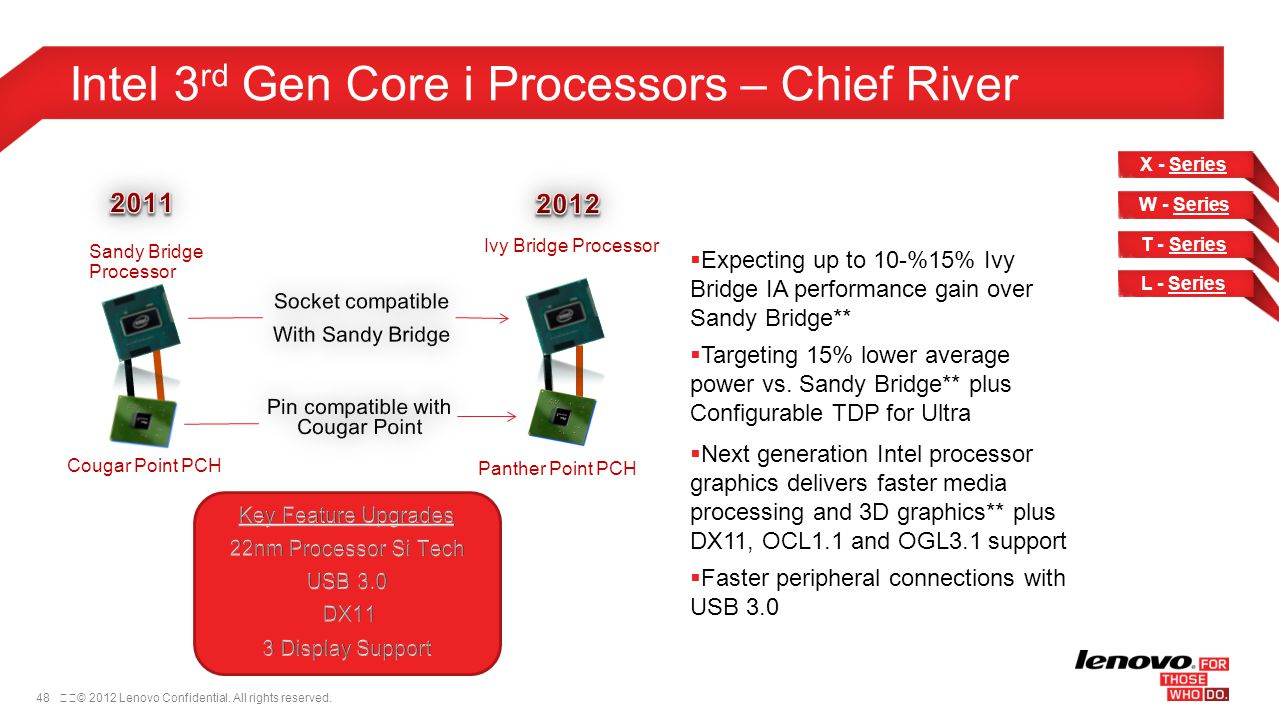 Intel 3rd Gen Core i Processors – Chief River