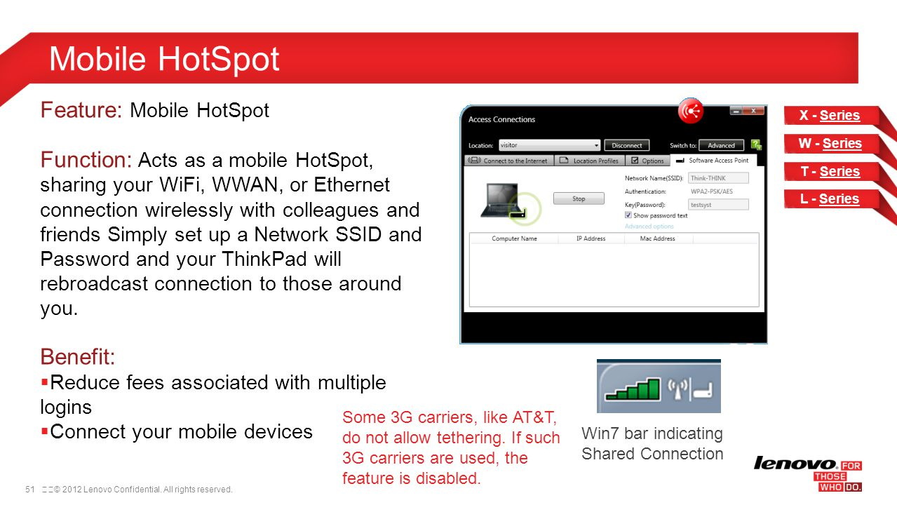 Mobile HotSpot Feature: Mobile HotSpot