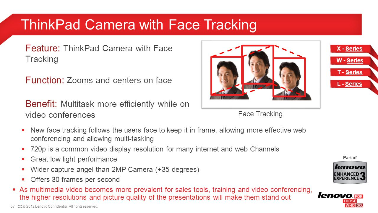 ThinkPad Camera with Face Tracking