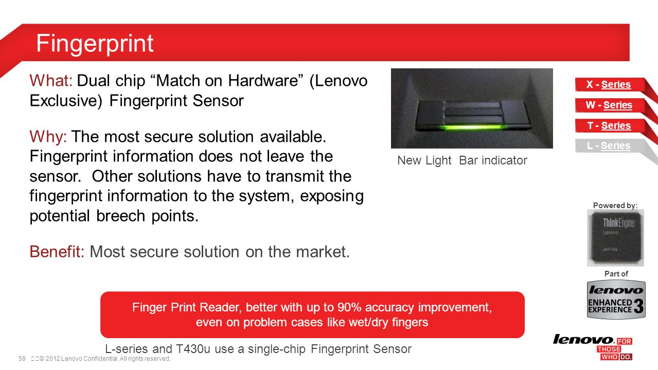 Fingerprint What: Dual chip Match on Hardware (Lenovo Exclusive) Fingerprint Sensor.