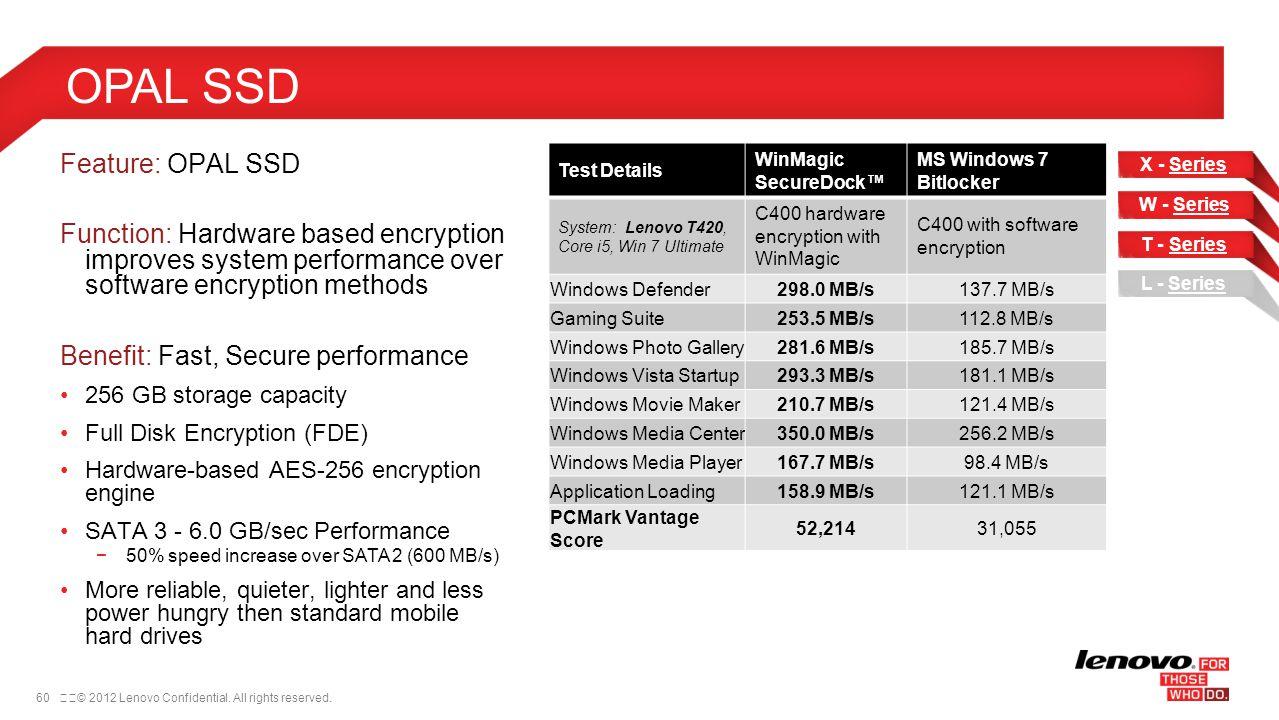 OPAL SSD Feature: OPAL SSD