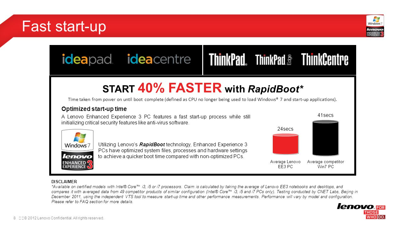 START 40% FASTER with RapidBoot*