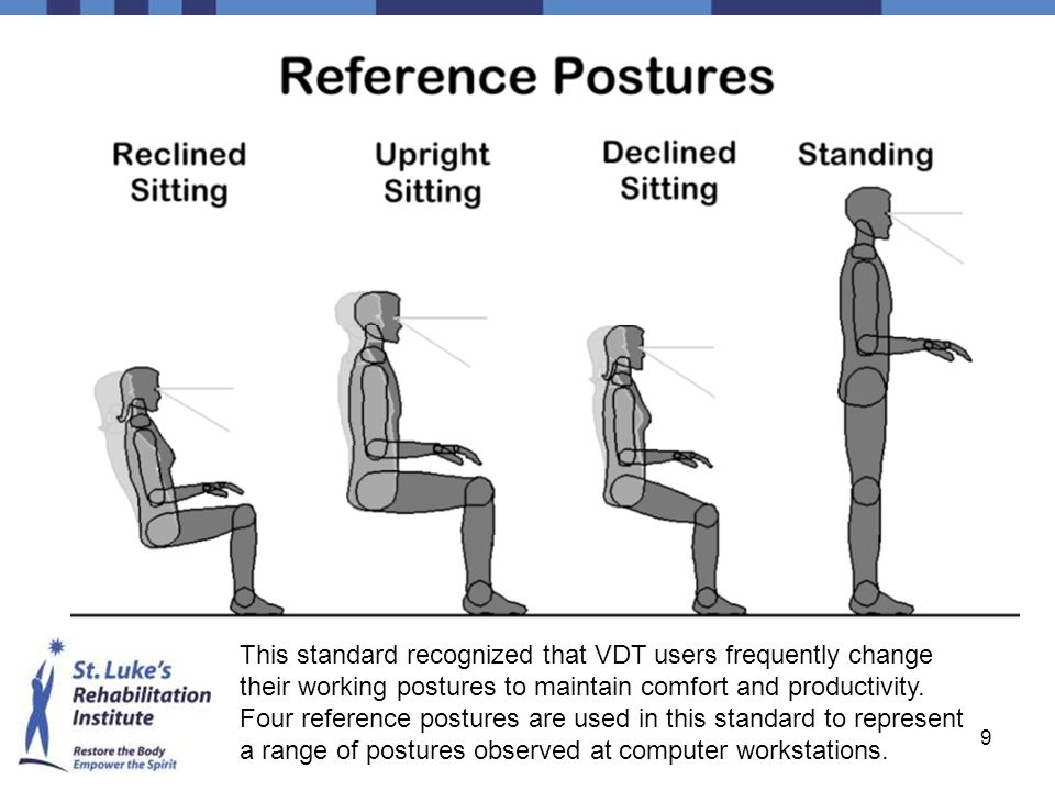 This standard recognized that VDT users frequently change their working postures to maintain comfort and productivity.