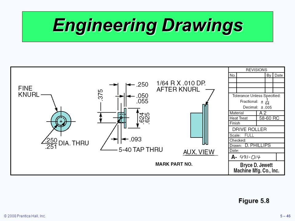 Engineering Drawings Figure 5.8