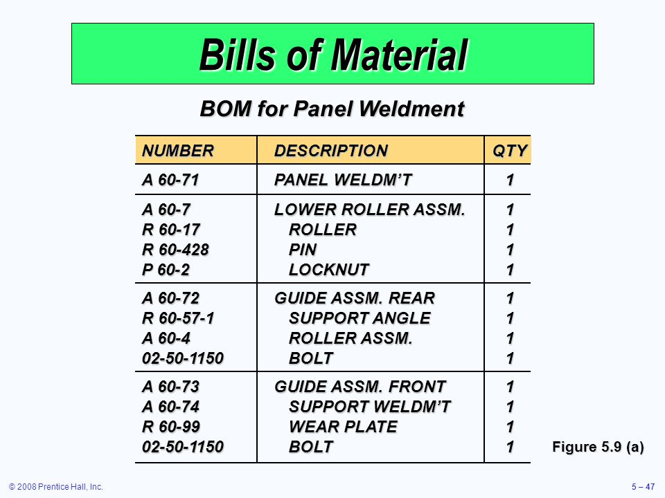Bills of Material BOM for Panel Weldment NUMBER DESCRIPTION QTY
