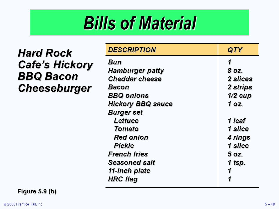 Bills of Material Hard Rock Cafe's Hickory BBQ Bacon Cheeseburger