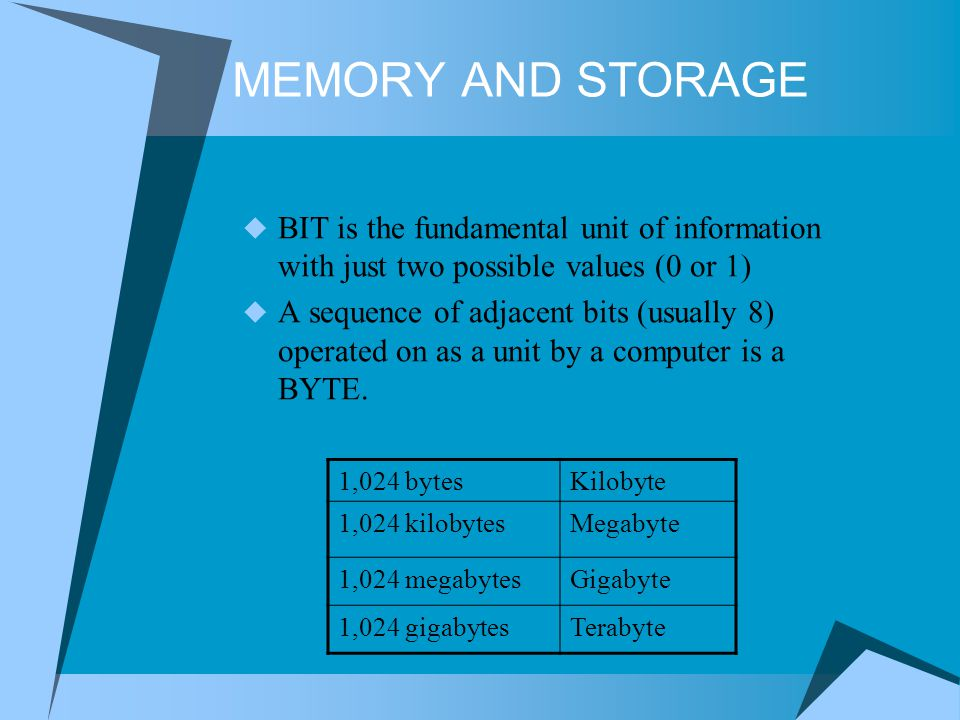 MEMORY AND STORAGE BIT is the fundamental unit of information with just two possible values (0 or 1)