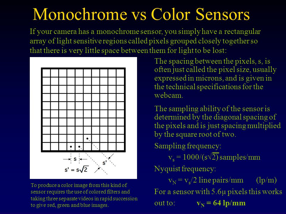 Monochrome vs Color Sensors