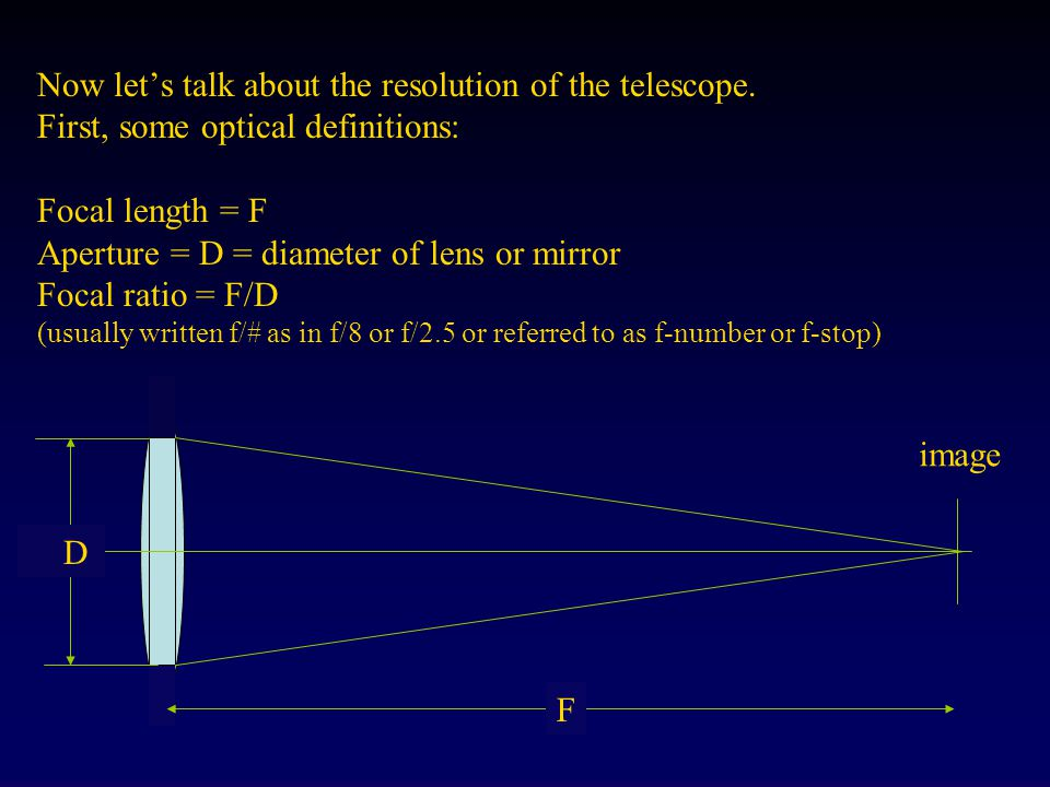Now let's talk about the resolution of the telescope