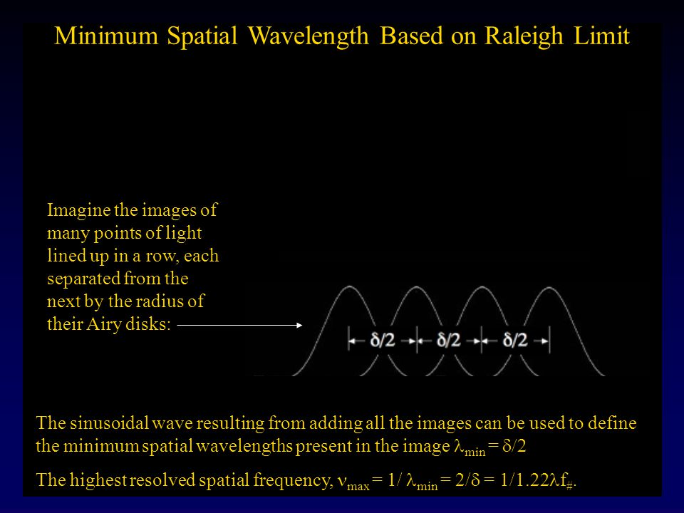 Minimum Spatial Wavelength Based on Raleigh Limit