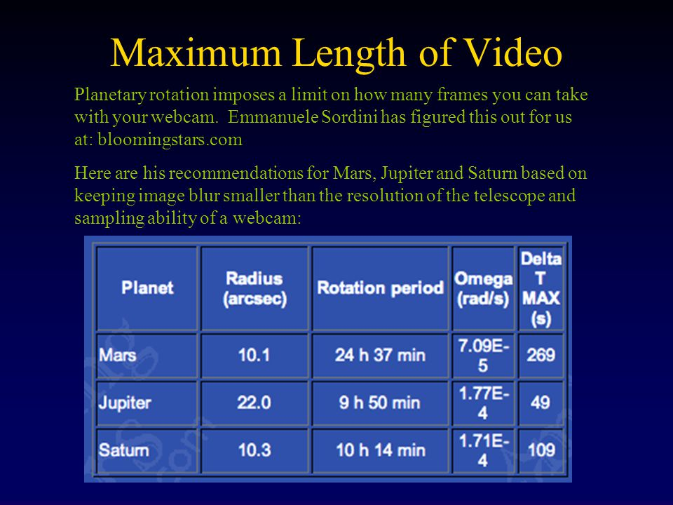 Maximum Length of Video