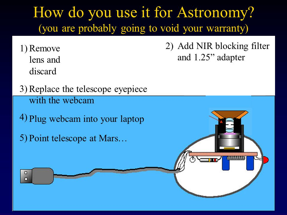 How do you use it for Astronomy