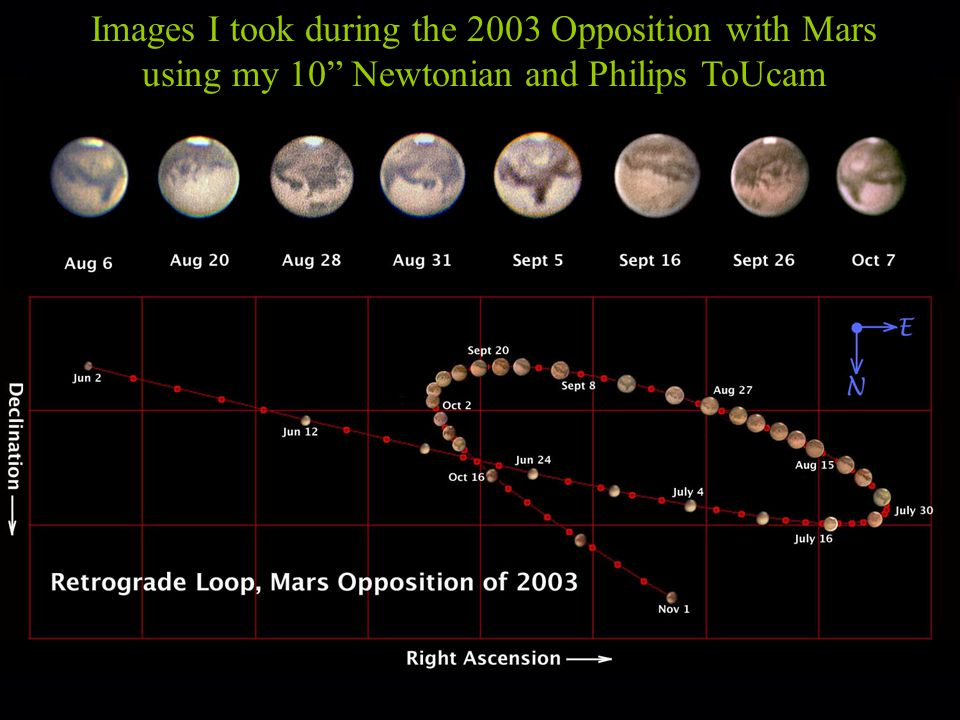 Images I took during the 2003 Opposition with Mars using my 10 Newtonian and Philips ToUcam