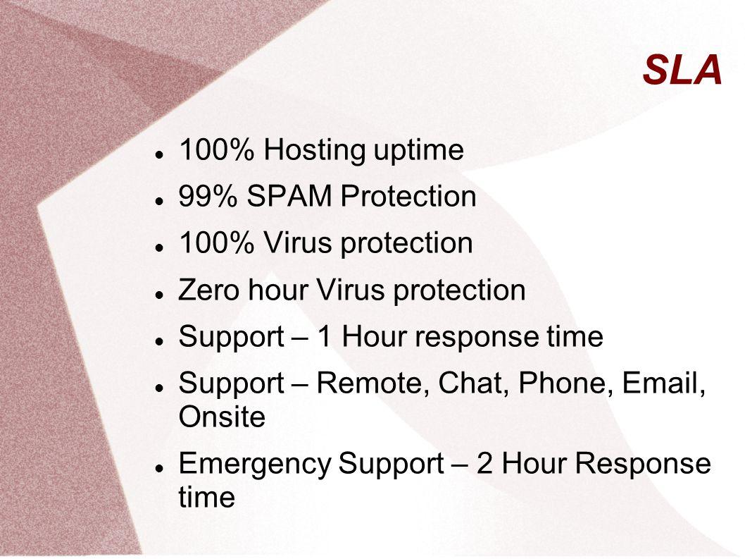 SLA 100% Hosting uptime 99% SPAM Protection 100% Virus protection