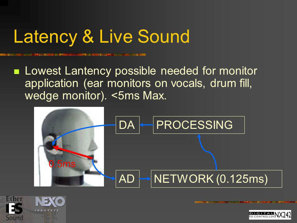 Latency & Live Sound Lowest Lantency possible needed for monitor application (ear monitors on vocals, drum fill, wedge monitor). <5ms Max.