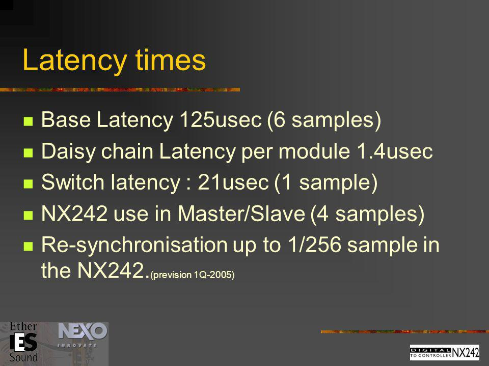 Latency times Base Latency 125usec (6 samples)