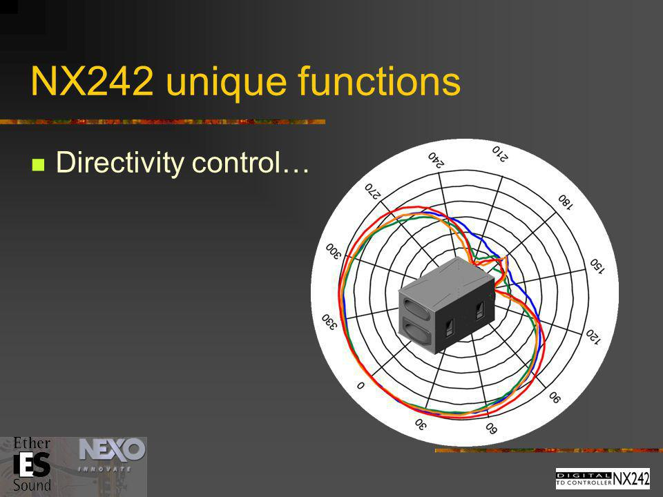 NX242 unique functions Directivity control…
